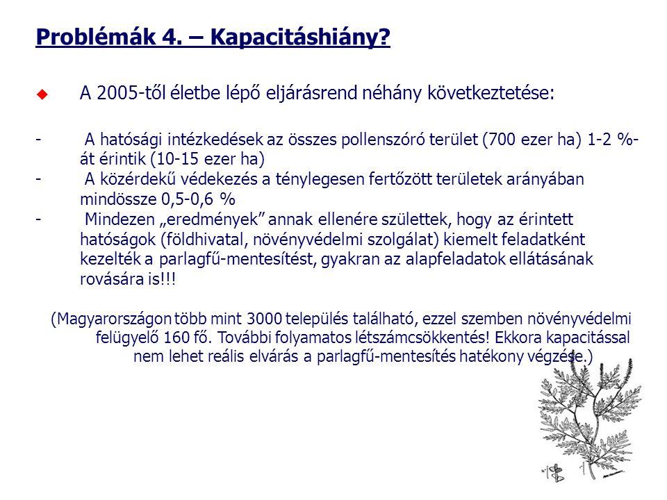 Problémák 4. – Kapacitáshiány?  A 2005-től életbe lépő eljárásrend néhány következtetése: - A hatósági intézkedések az összes pollenszóró terület (70