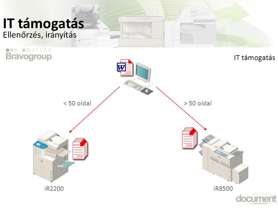 Ellenőrzés, irányítás iR8500iR2200 > 50 oldal< 50 oldal IT támogatás