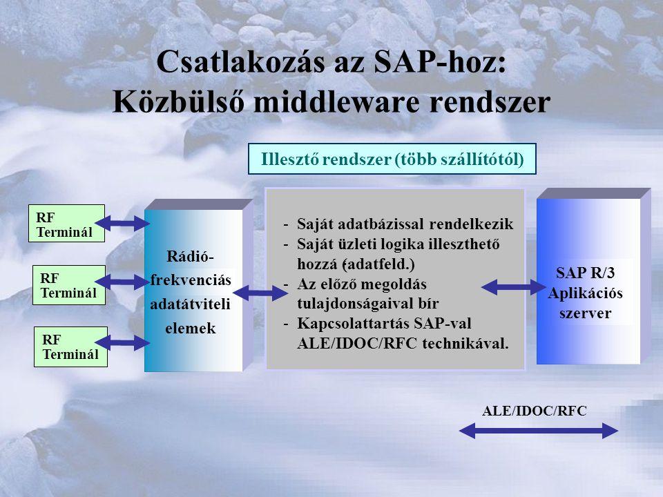Csatlakozás az SAP-hoz: Közbülső middleware rendszer Illesztő rendszer (több szállítótól) RF Terminál RF Terminál RF Terminál SAP R/3 Aplikációs szerver ' -Saját adatbázissal rendelkezik -Saját üzleti logika illeszthető hozzá (adatfeld.) -Az előző megoldás tulajdonságaival bír -Kapcsolattartás SAP-val ALE/IDOC/RFC technikával.