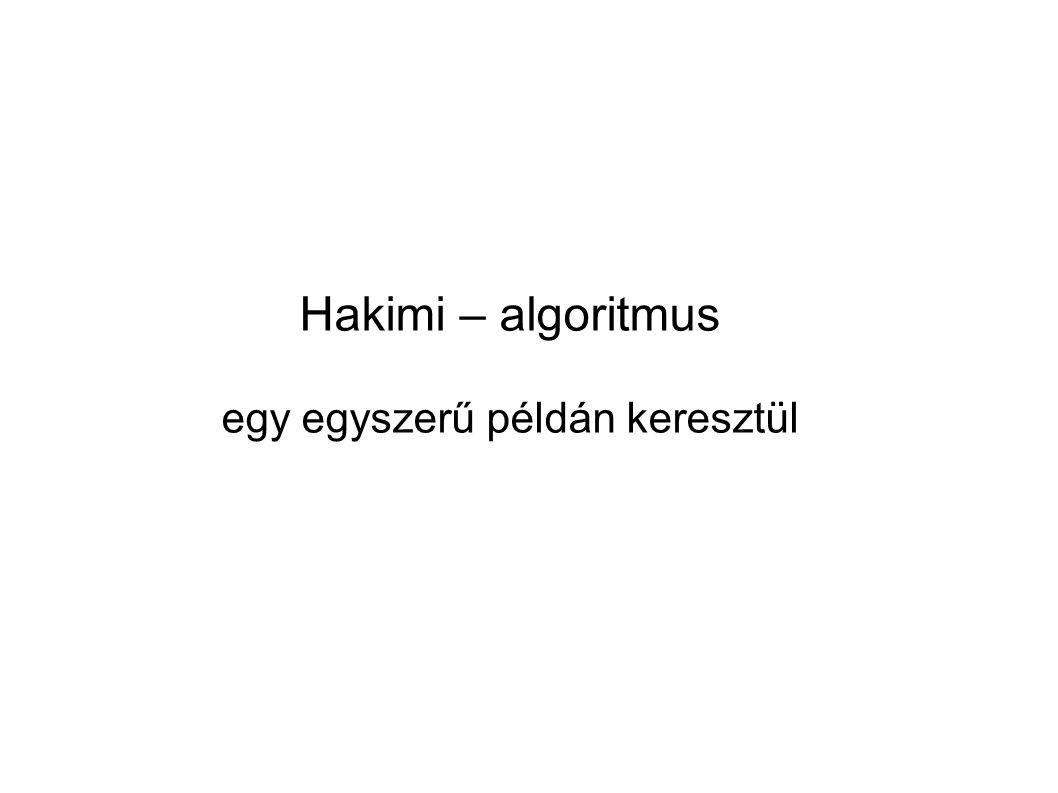 Hakimi – algoritmus egy egyszerű példán keresztül