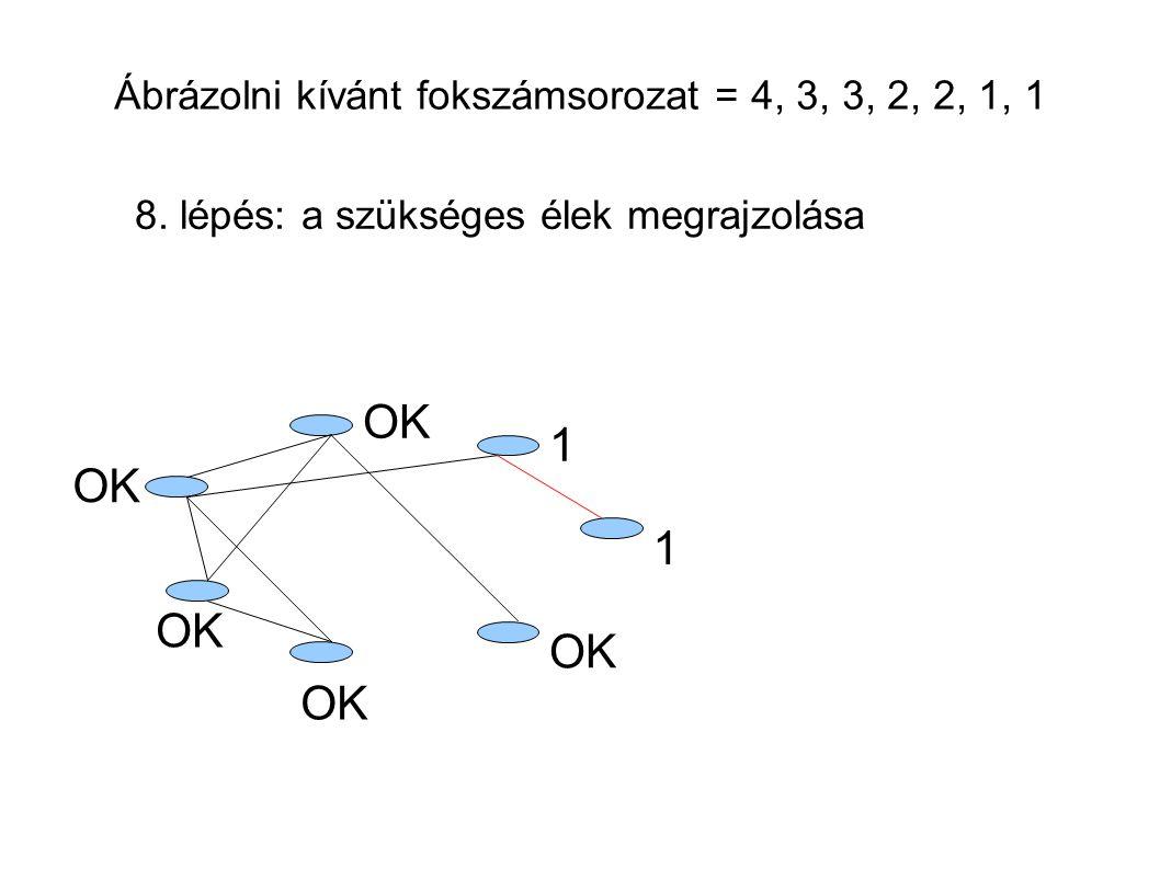 8. lépés: a szükséges élek megrajzolása OK 1 1 Ábrázolni kívánt fokszámsorozat = 4, 3, 3, 2, 2, 1, 1