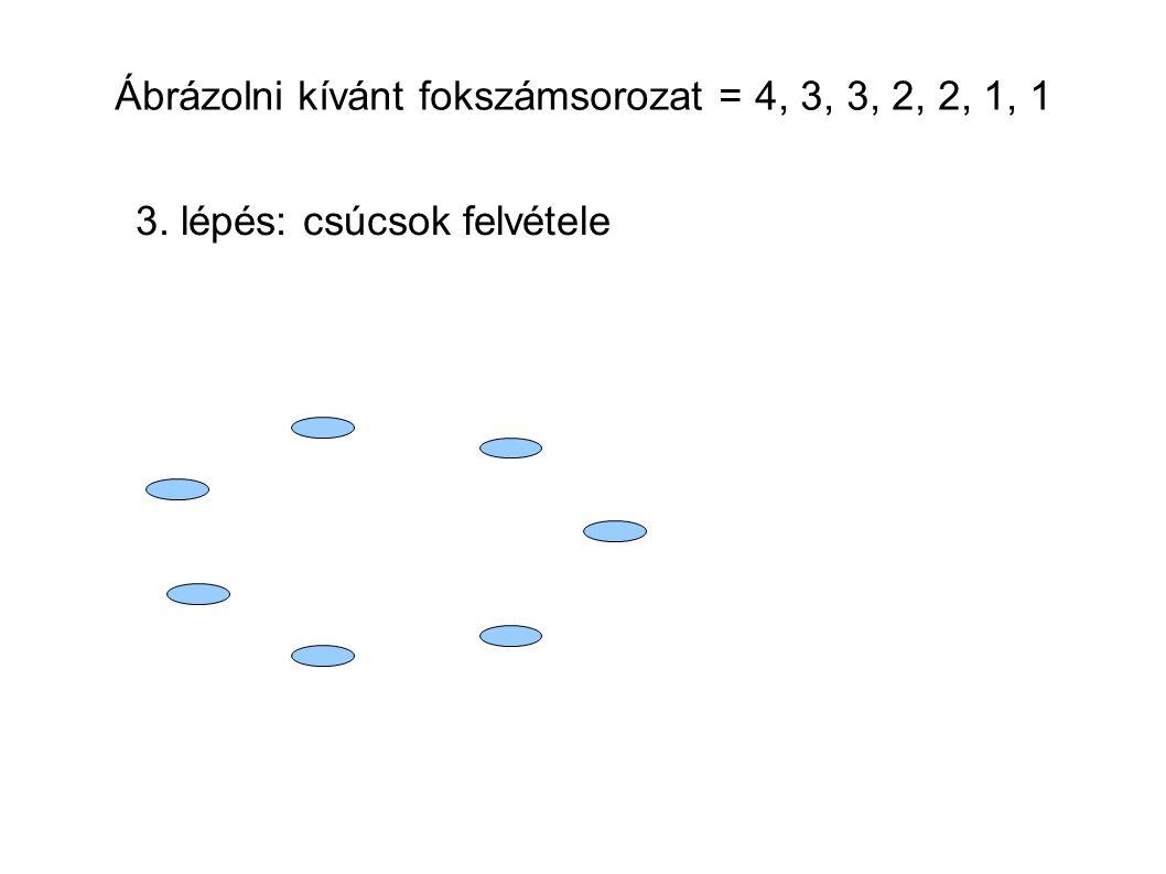 3. lépés: csúcsok felvétele Ábrázolni kívánt fokszámsorozat = 4, 3, 3, 2, 2, 1, 1