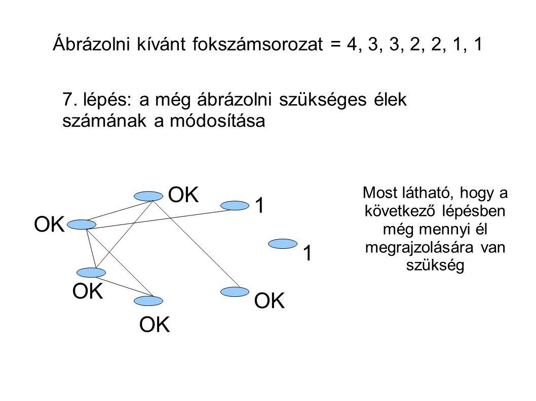 7. lépés: a még ábrázolni szükséges élek számának a módosítása OK 1 1 Ábrázolni kívánt fokszámsorozat = 4, 3, 3, 2, 2, 1, 1 Most látható, hogy a követ
