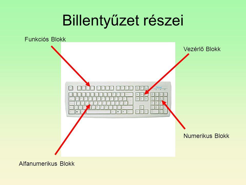Billentyűzet részei Vezérlő Blokk Funkciós Blokk Alfanumerikus Blokk Numerikus Blokk