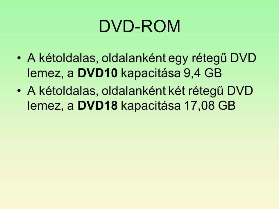 DVD-ROM •A kétoldalas, oldalanként egy rétegű DVD lemez, a DVD10 kapacitása 9,4 GB •A kétoldalas, oldalanként két rétegű DVD lemez, a DVD18 kapacitása