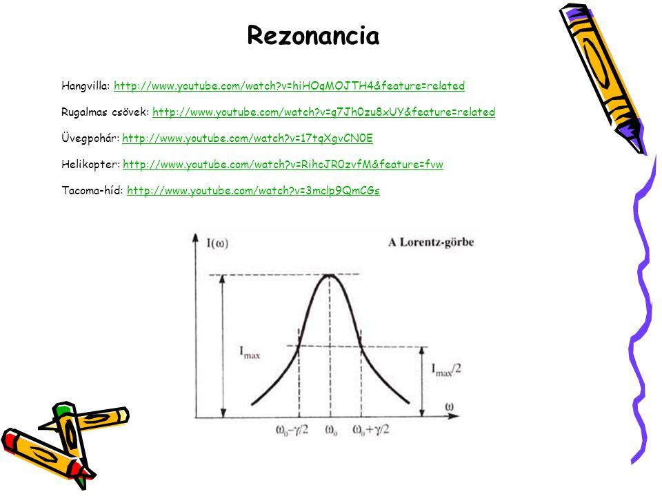 Rezonancia Hangvilla: http://www.youtube.com/watch?v=hiHOqMOJTH4&feature=relatedhttp://www.youtube.com/watch?v=hiHOqMOJTH4&feature=related Rugalmas cs