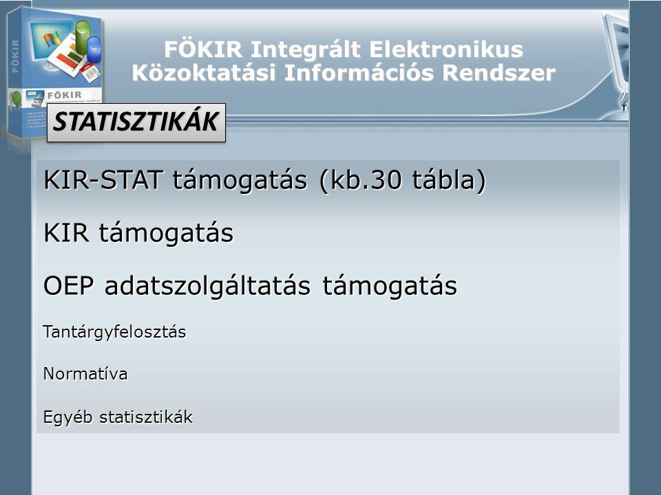 FÖKIR Integrált Elektronikus Közoktatási Információs Rendszer KIR-STAT támogatás (kb.30 tábla) KIR támogatás OEP adatszolgáltatás támogatás Tantárgyfe