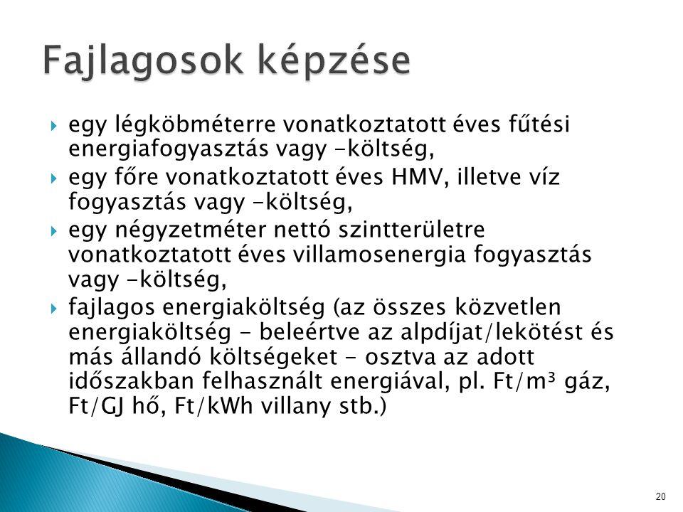  egy légköbméterre vonatkoztatott éves fűtési energiafogyasztás vagy -költség,  egy főre vonatkoztatott éves HMV, illetve víz fogyasztás vagy -költs