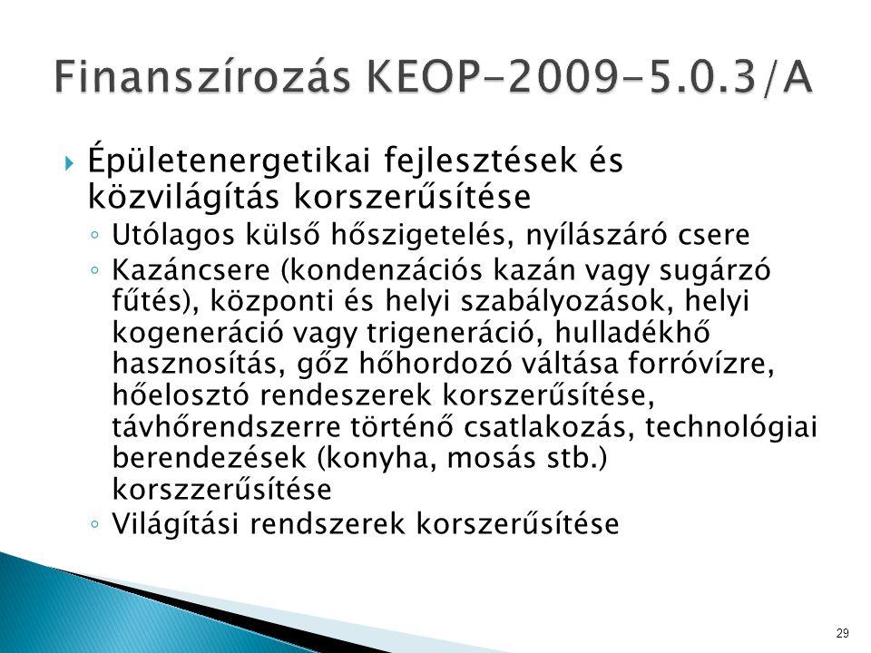  Épületenergetikai fejlesztések és közvilágítás korszerűsítése ◦ Utólagos külső hőszigetelés, nyílászáró csere ◦ Kazáncsere (kondenzációs kazán vagy