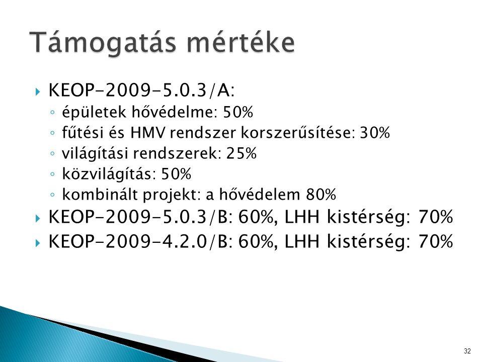  KEOP-2009-5.0.3/A: ◦ épületek hővédelme: 50% ◦ fűtési és HMV rendszer korszerűsítése: 30% ◦ világítási rendszerek: 25% ◦ közvilágítás: 50% ◦ kombiná
