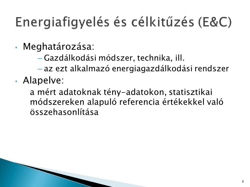 • Meghatározása: – Gazdálkodási módszer, technika, ill. – az ezt alkalmazó energiagazdálkodási rendszer • Alapelve: a mért adatoknak tény-adatokon, st