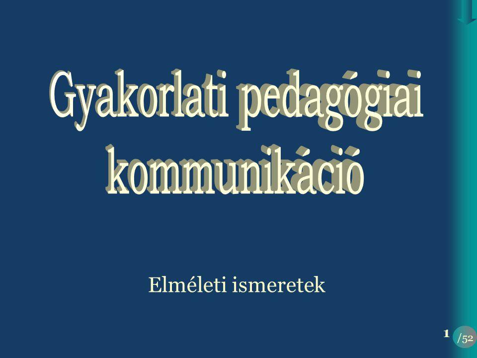 /52 2 Szakirodalom a felkészüléshez •Dr.Zrinszky László: Gyakorlati pedagógiai kommunikáció.