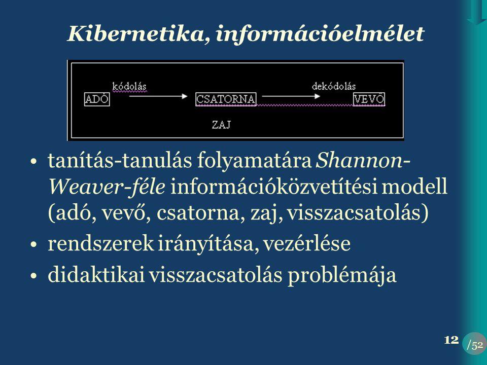 /52 12 Kibernetika, információelmélet •tanítás-tanulás folyamatára Shannon- Weaver-féle információközvetítési modell (adó, vevő, csatorna, zaj, visszacsatolás) •rendszerek irányítása, vezérlése •didaktikai visszacsatolás problémája