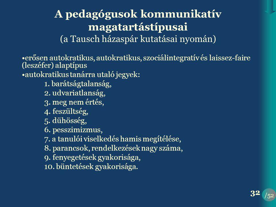 /52 32 A pedagógusok kommunikatív magatartástípusai (a Tausch házaspár kutatásai nyomán) •erősen autokratikus, autokratikus, szociálintegratív és laissez-faire (leszéfer) alaptípus •autokratikus tanárra utaló jegyek: 1.