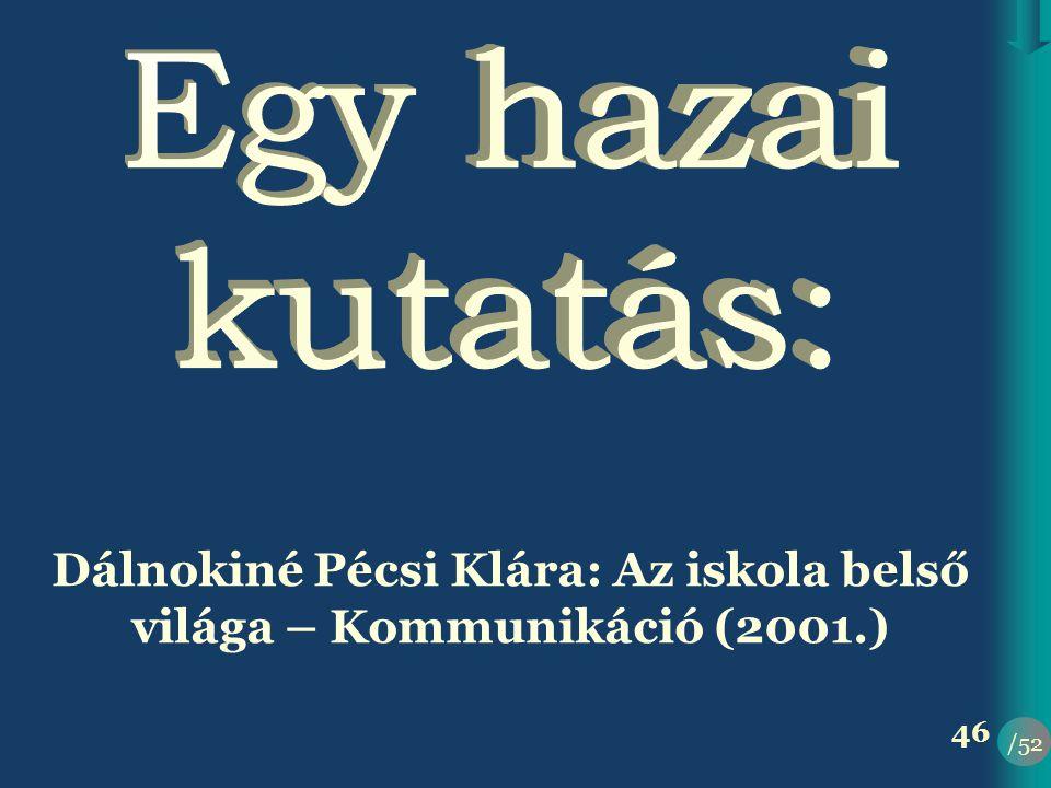 /52 46 Dálnokiné Pécsi Klára: Az iskola belső világa – Kommunikáció (2001.)