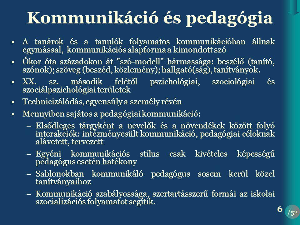 /52 6 Kommunikáció és pedagógia •A tanárok és a tanulók folyamatos kommunikációban állnak egymással, kommunikációs alapforma a kimondott szó •Ókor óta századokon át szó-modell hármassága: beszélő (tanító, szónok); szöveg (beszéd, közlemény); hallgató(ság), tanítványok.