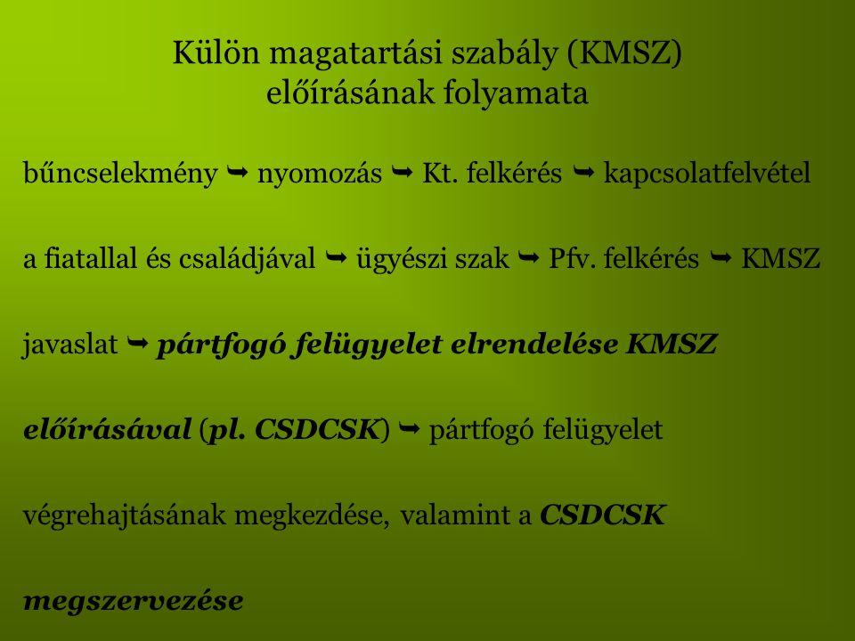Külön magatartási szabály (KMSZ) előírásának folyamata bűncselekmény  nyomozás  Kt. felkérés  kapcsolatfelvétel a fiatallal és családjával  ügyész