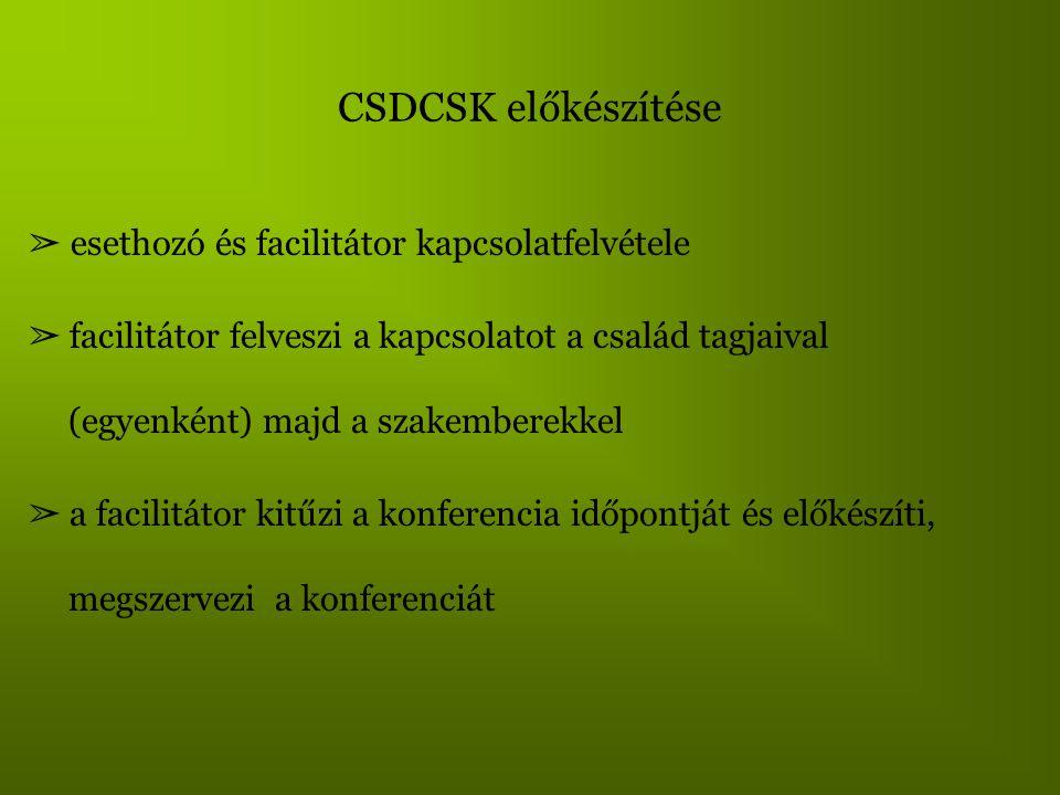 CSDCSK előkészítése ➢ esethozó és facilitátor kapcsolatfelvétele ➢ facilitátor felveszi a kapcsolatot a család tagjaival (egyenként) majd a szakembere
