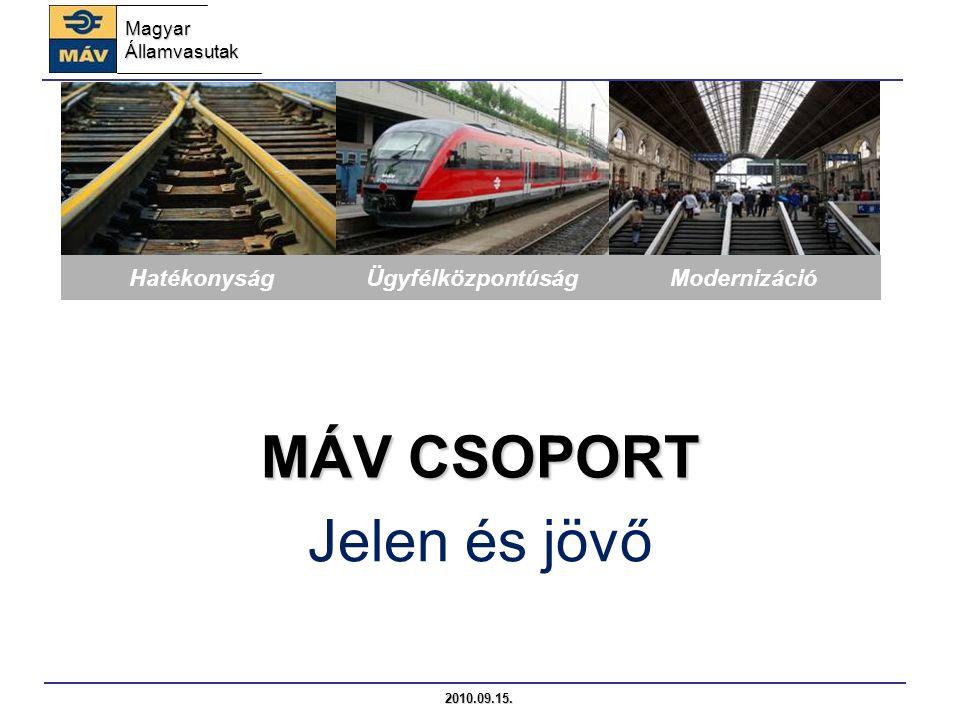 MagyarÁllamvasutak 2010.09.15. Hatékonyság Ügyfélközpontúság Modernizáció MÁV CSOPORT Jelen és jövő