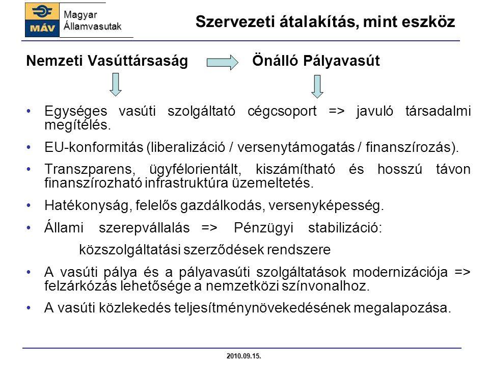 MagyarÁllamvasutak 2010.09.15.