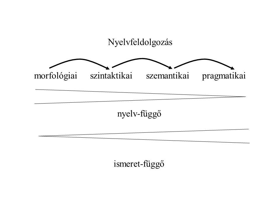 Nyelvfeldolgozás morfológiaiszintaktikaiszemantikaipragmatikai nyelv-függő ismeret-függő