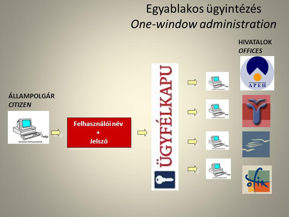 Felhasználói név + Jelszó Felhasználói név + Jelszó ÁLLAMPOLGÁR CITIZEN HIVATALOK OFFICES Egyablakos ügyintézés One-window administration