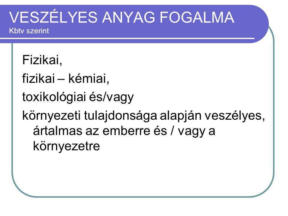 TÁRGYKÖRHÖZ KAPCSOLÓDÓ JOGSZABÁLYOK  2000.évi XXV.tv.