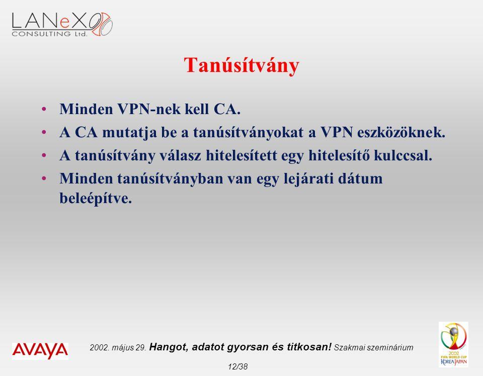 2002. május 29. Hangot, adatot gyorsan és titkosan! Szakmai szeminárium 12/38 Tanúsítvány •Minden VPN-nek kell CA. •A CA mutatja be a tanúsítványokat