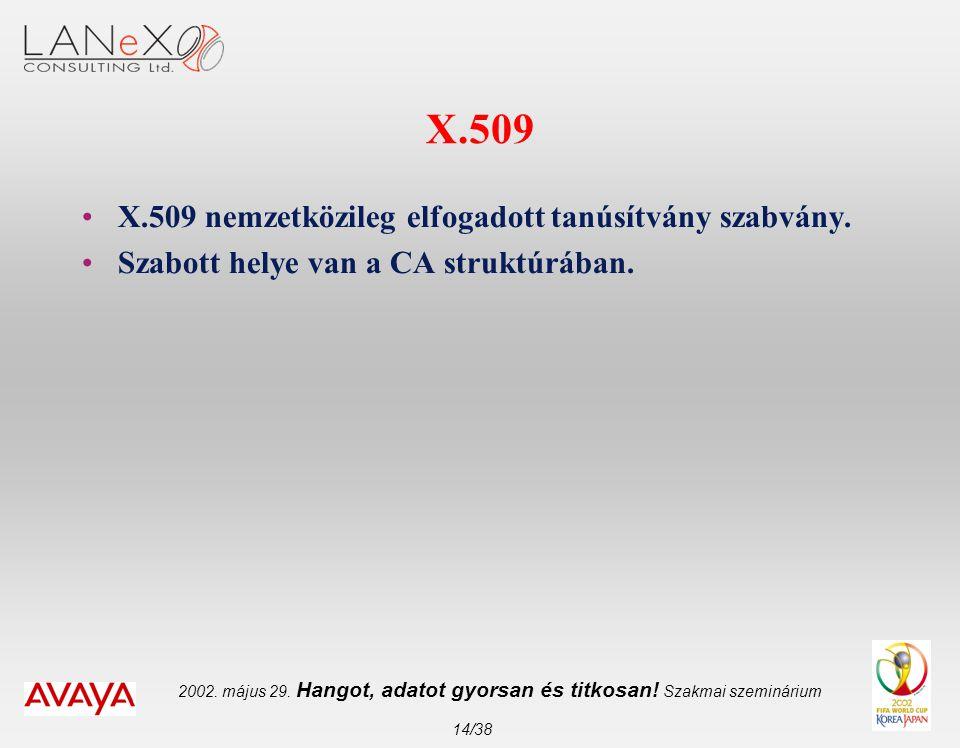 2002. május 29. Hangot, adatot gyorsan és titkosan! Szakmai szeminárium 14/38 X.509 •X.509 nemzetközileg elfogadott tanúsítvány szabvány. •Szabott hel