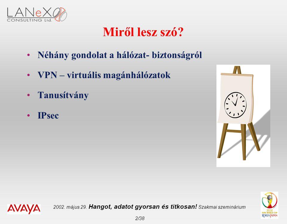 2002. május 29. Hangot, adatot gyorsan és titkosan! Szakmai szeminárium 2/38 Miről lesz szó? •Néhány gondolat a hálózat- biztonságról •VPN – virtuális