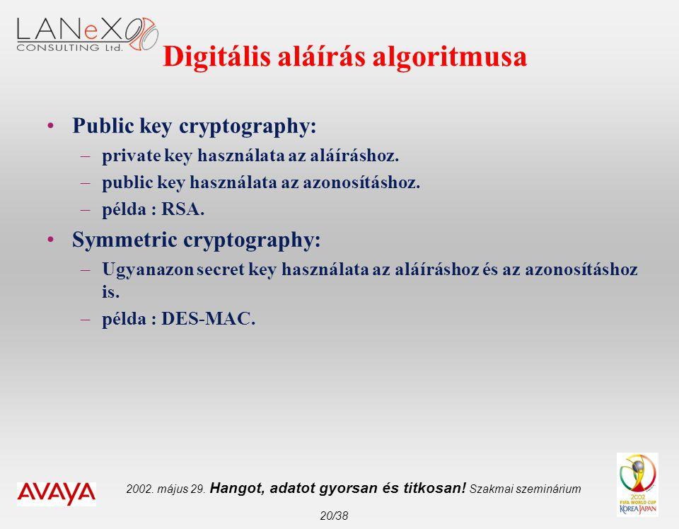 2002. május 29. Hangot, adatot gyorsan és titkosan! Szakmai szeminárium 20/38 Digitális aláírás algoritmusa •Public key cryptography: –private key has
