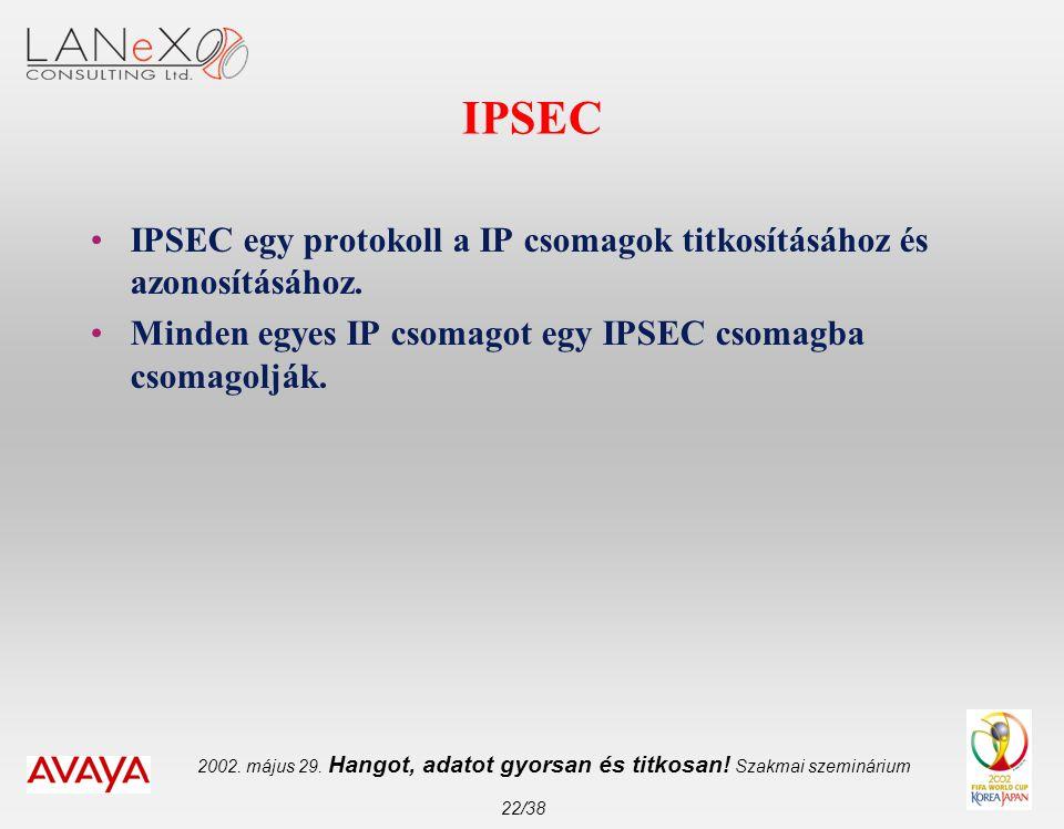2002. május 29. Hangot, adatot gyorsan és titkosan! Szakmai szeminárium 22/38 IPSEC •IPSEC egy protokoll a IP csomagok titkosításához és azonosításáho