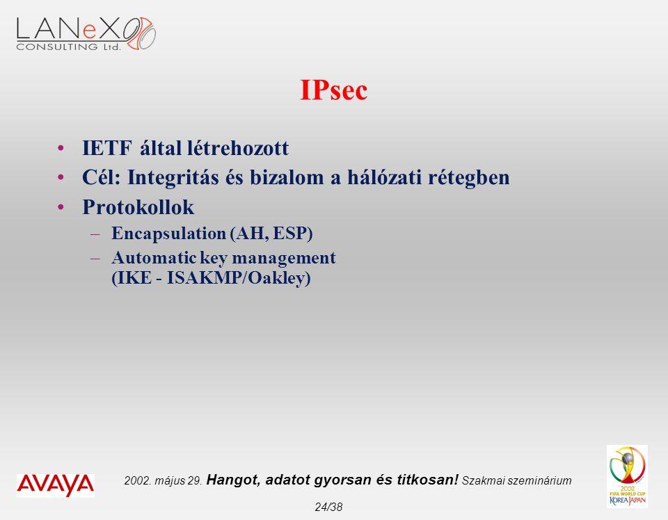 2002. május 29. Hangot, adatot gyorsan és titkosan! Szakmai szeminárium 24/38 IPsec •IETF által létrehozott •Cél: Integritás és bizalom a hálózati rét
