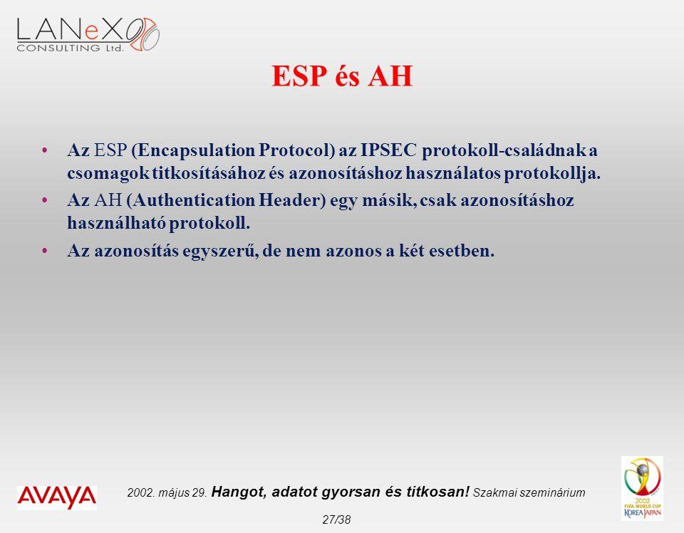 2002. május 29. Hangot, adatot gyorsan és titkosan! Szakmai szeminárium 27/38 ESP és AH •Az ESP (Encapsulation Protocol) az IPSEC protokoll-családnak