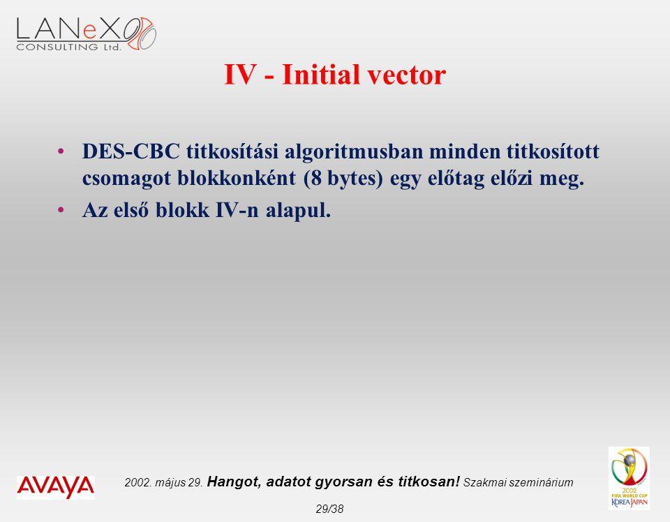 2002. május 29. Hangot, adatot gyorsan és titkosan! Szakmai szeminárium 29/38 IV - Initial vector •DES-CBC titkosítási algoritmusban minden titkosítot