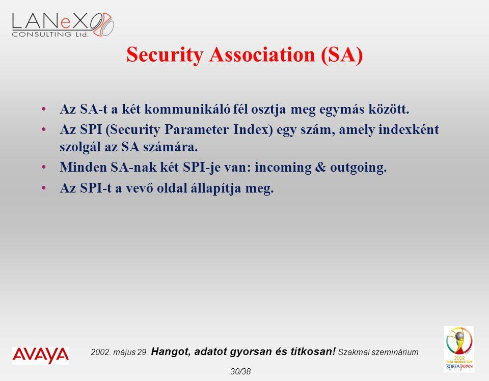2002. május 29. Hangot, adatot gyorsan és titkosan! Szakmai szeminárium 30/38 Security Association (SA) •Az SA-t a két kommunikáló fél osztja meg egym