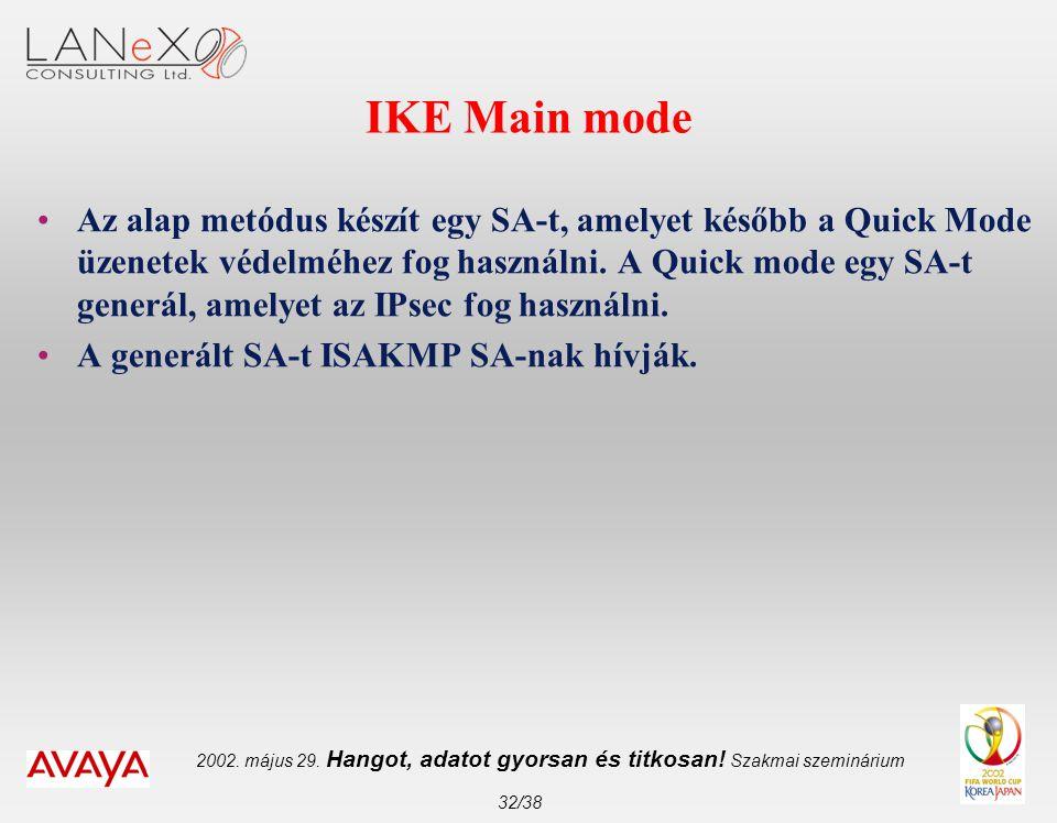 2002. május 29. Hangot, adatot gyorsan és titkosan! Szakmai szeminárium 32/38 IKE Main mode •Az alap metódus készít egy SA-t, amelyet később a Quick M