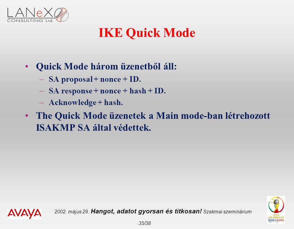 2002. május 29. Hangot, adatot gyorsan és titkosan! Szakmai szeminárium 35/38 IKE Quick Mode •Quick Mode három üzenetből áll: –SA proposal + nonce + I