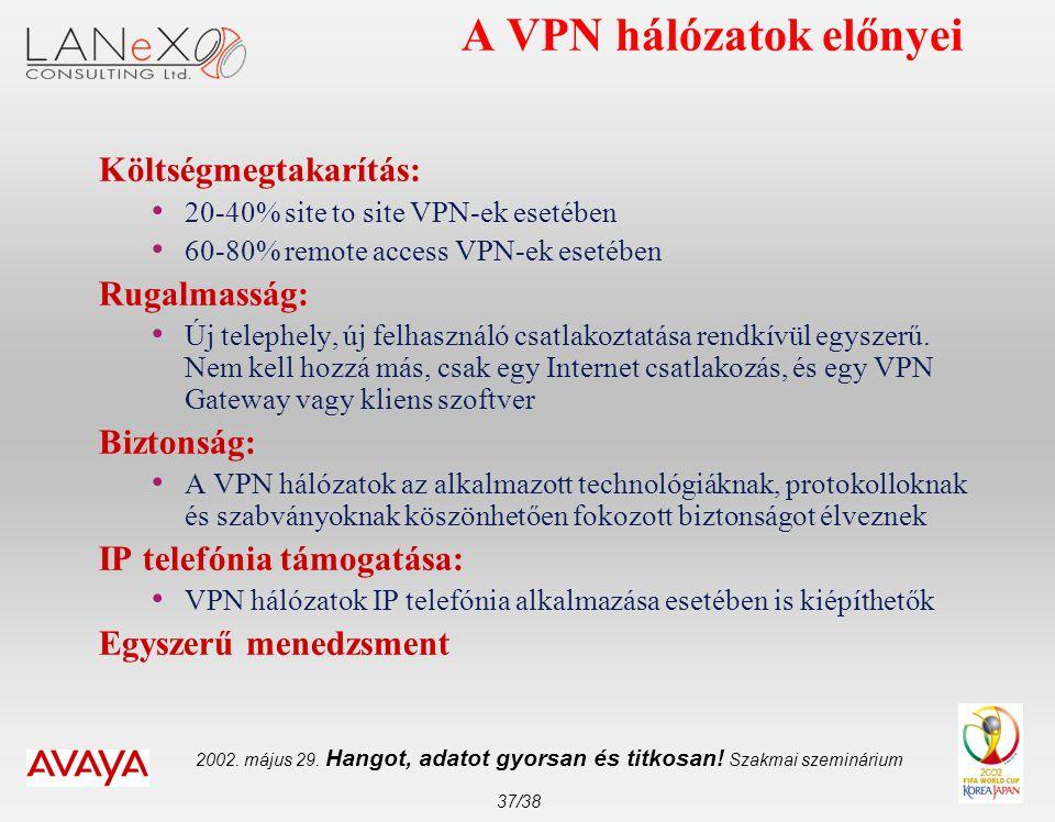 2002. május 29. Hangot, adatot gyorsan és titkosan! Szakmai szeminárium 37/38 A VPN hálózatok előnyei Költségmegtakarítás: • 20-40% site to site VPN-e