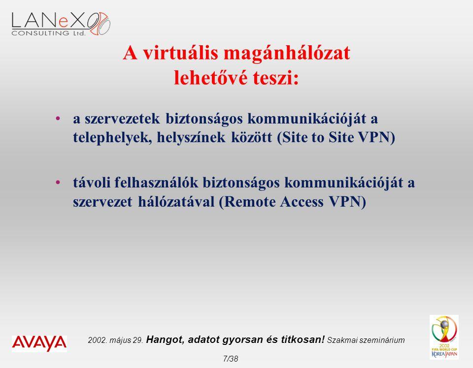 2002. május 29. Hangot, adatot gyorsan és titkosan! Szakmai szeminárium 7/38 A virtuális magánhálózat lehetővé teszi: •a szervezetek biztonságos kommu