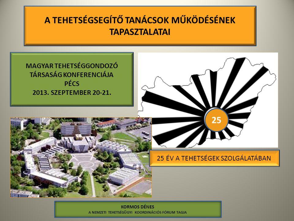 80 TST 1760 jogi személy tagszervezet 610 köztiszteletnek örvendő magán személy