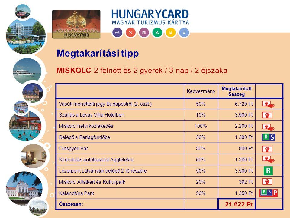 Kedvezmény Megtakarított összeg Vasúti menettérti jegy Budapestről (2.