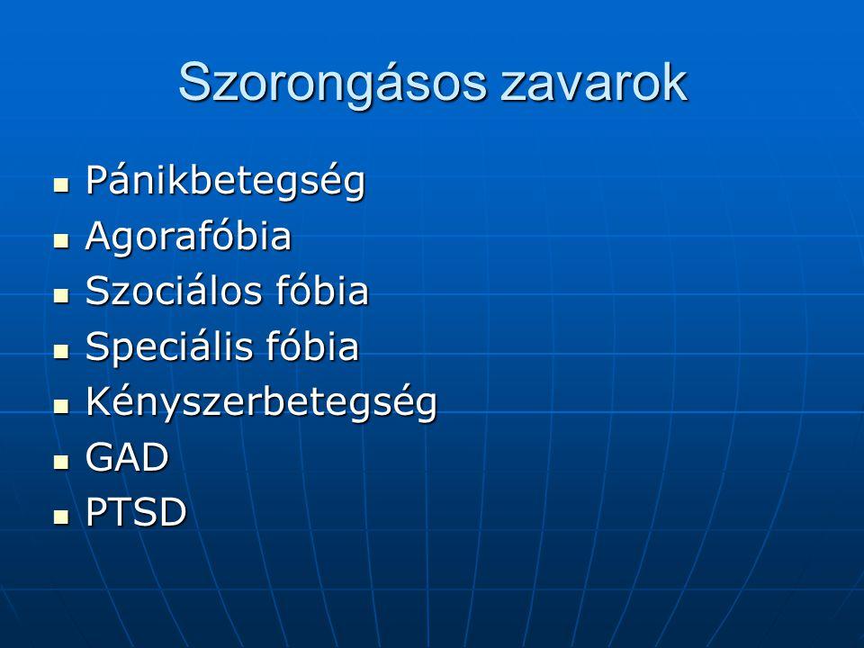 Szorongásos zavarok  Pánikbetegség  Agorafóbia  Szociálos fóbia  Speciális fóbia  Kényszerbetegség  GAD  PTSD