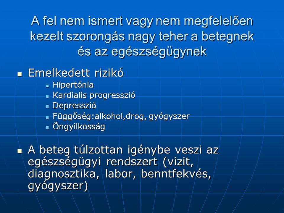 A fel nem ismert vagy nem megfelelően kezelt szorongás nagy teher a betegnek és az egészségügynek  Emelkedett rizikó  Hipertónia  Kardialis progresszió  Depresszió  Függőség:alkohol,drog, gyógyszer  Öngyilkosság  A beteg túlzottan igénybe veszi az egészségügyi rendszert (vizit, diagnosztika, labor, benntfekvés, gyógyszer)