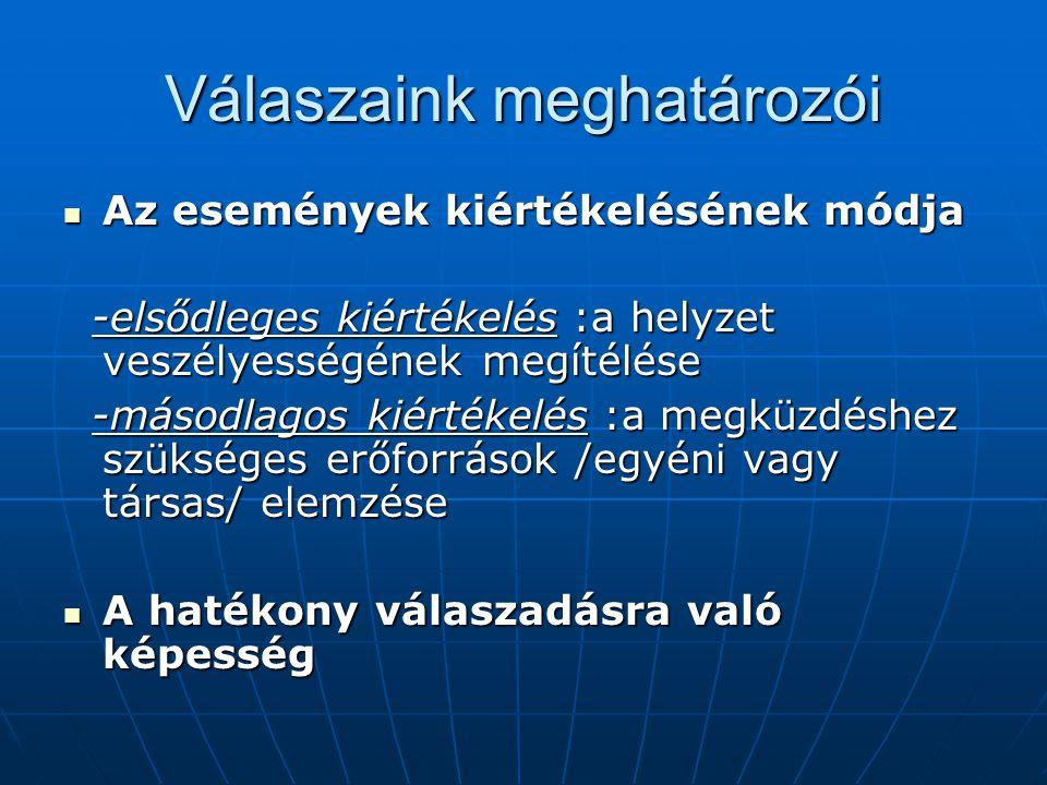 Szádóczky et al.1995-96.