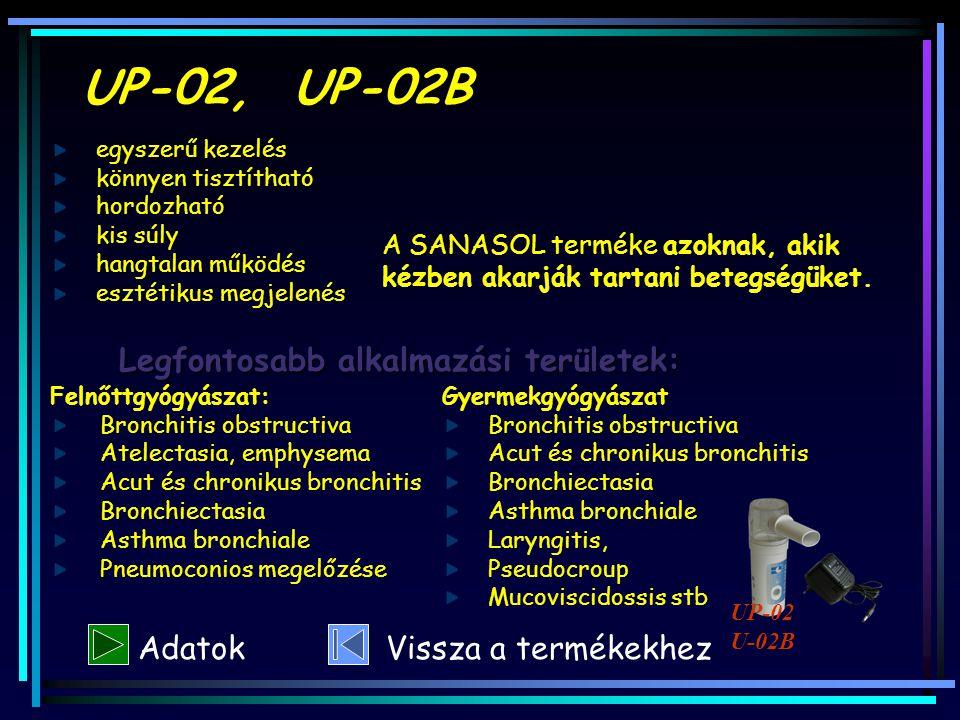 UP-02, UP-02B egyszerű kezelés könnyen tisztítható hordozható kis súly hangtalan működés esztétikus megjelenés A SANASOL terméke azoknak, akik kézben