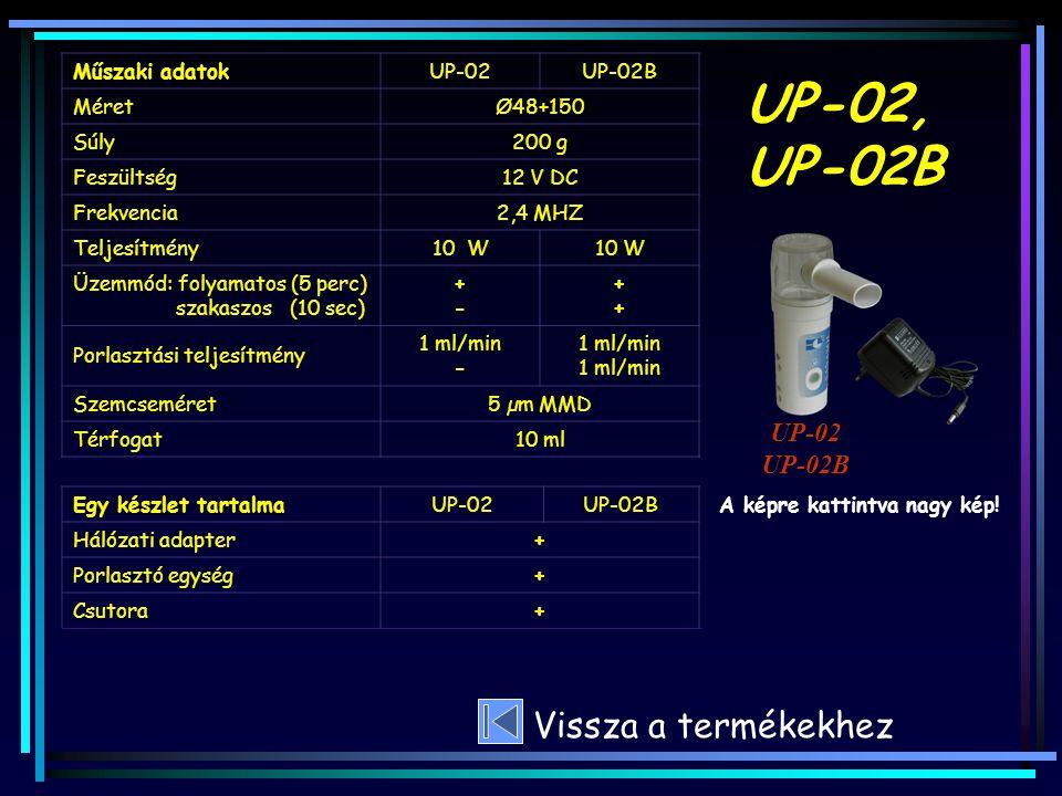 UP-02, UP-02B Műszaki adatok UP-02UP-02B MéretØ48+150 Súly200 g Feszültség12 V DC Frekvencia2,4 MHZ Teljesítmény10 W Üzemmód: folyamatos (5 perc) szak