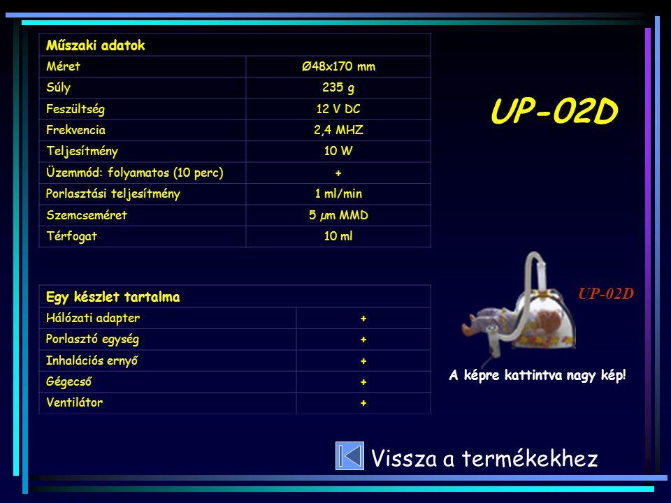 UP-02D Vissza a termékekhez A képre kattintva nagy kép! Műszaki adatok MéretØ48x170 mm Súly235 g Feszültség12 V DC Frekvencia2,4 MHZ Teljesítmény10 W