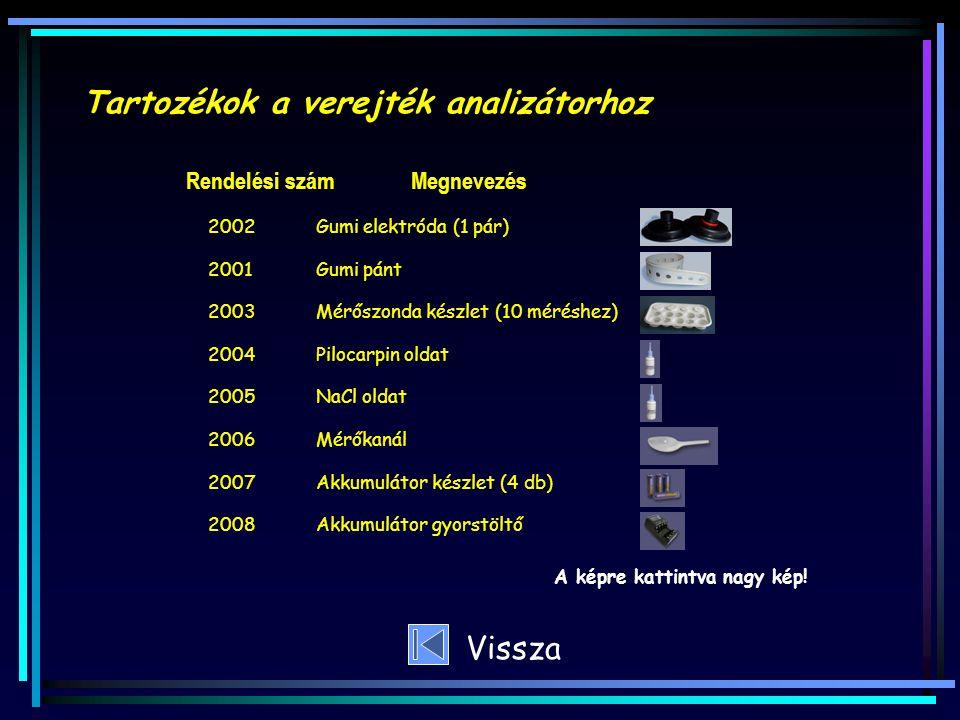 Rendelési szám Megnevezés 2002Gumi elektróda (1 pár) 2001Gumi pánt 2003Mérőszonda készlet (10 méréshez) 2004Pilocarpin oldat 2005NaCl oldat 2006Mérőka
