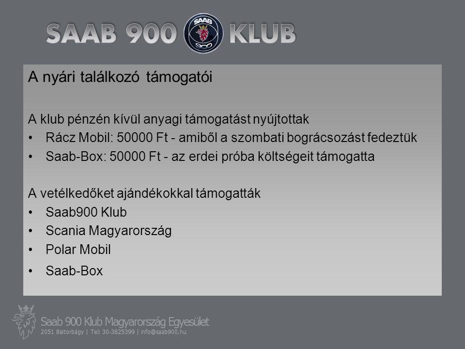 A nyári találkozó támogatói A klub pénzén kívül anyagi támogatást nyújtottak •Rácz Mobil: 50000 Ft - amiből a szombati bográcsozást fedeztük •Saab-Box: 50000 Ft - az erdei próba költségeit támogatta A vetélkedőket ajándékokkal támogatták •Saab900 Klub •Scania Magyarország •Polar Mobil •Saab-Box